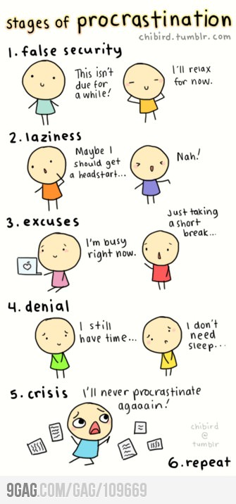 9GAG - Stages of Procrastination