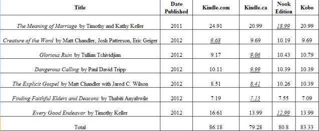 Book Comparison Chart